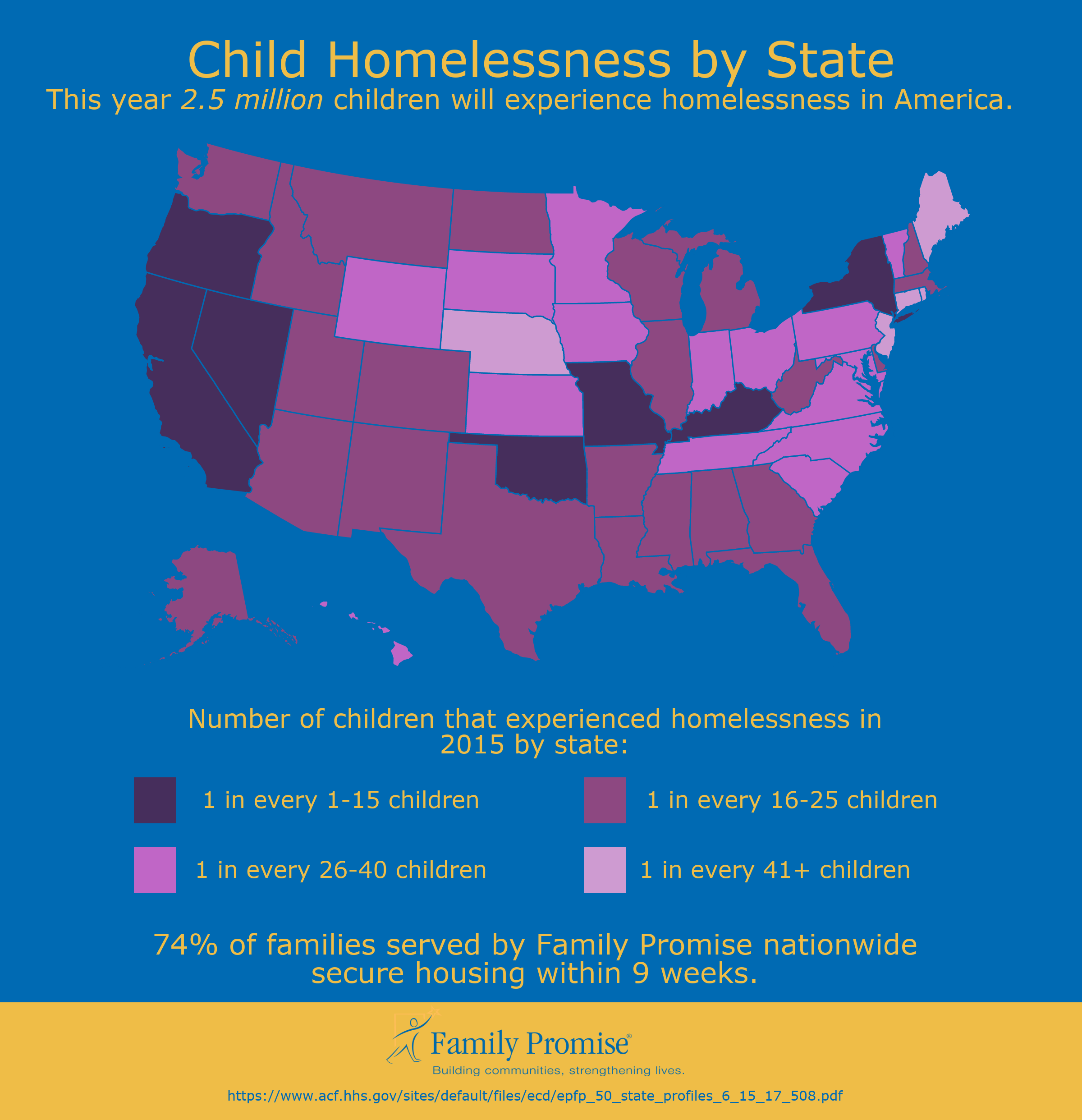 our nation of homelessness About 15 percent are so-called chronically homeless, which means they haven't had a permanent home in years, and often cycle through jails, hospitals and homeless shelters in search of a place.